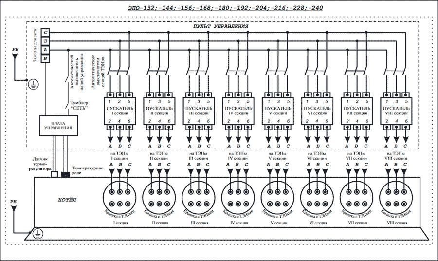 Схема подключения котлов ЭПО 132 - 240