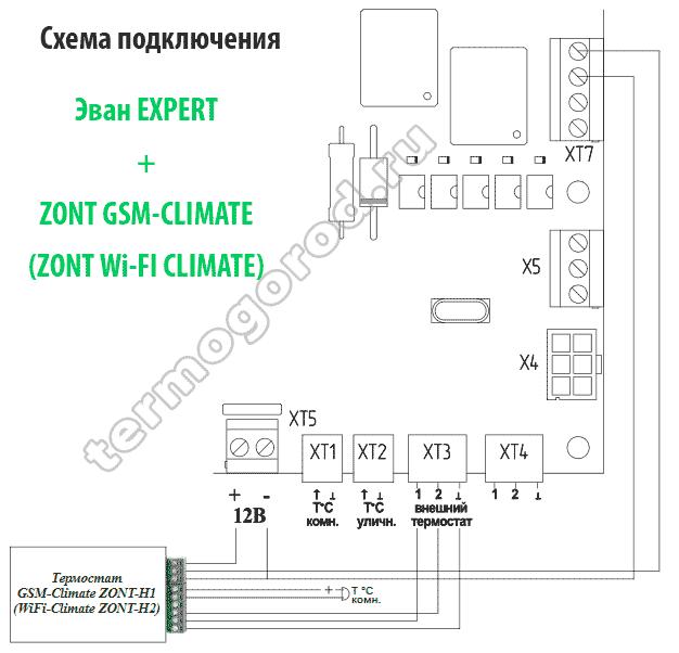 Схема подключения модуля дистанционного управления ZONT GSM-EXPERT