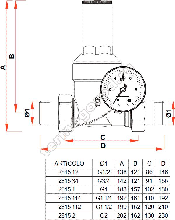 Габаритные и присоединительные размеры редуктора давления FAR 2815