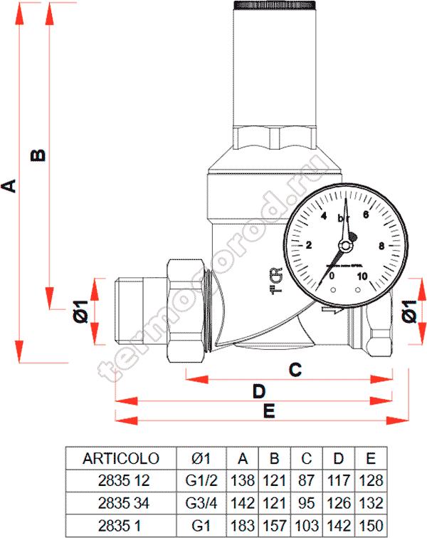 Габаритные и присоединительные размеры редуктора давления FAR 2835