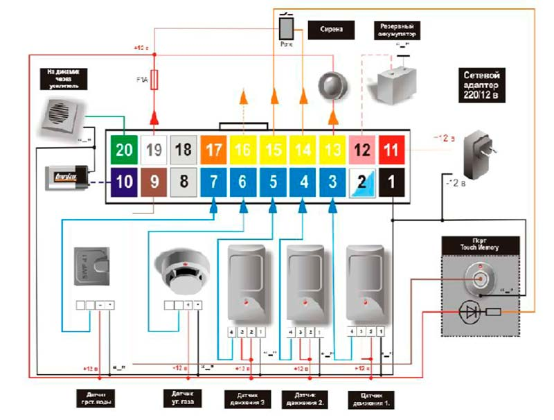 Схема подключения MEGA SX-150 в конфигурации Охрана квартиры»