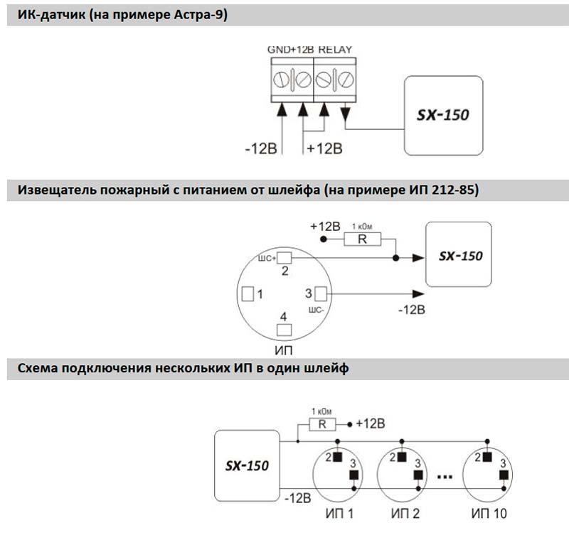 Подключение дополнительных устройств к GSM сигнализации Mega SX-150