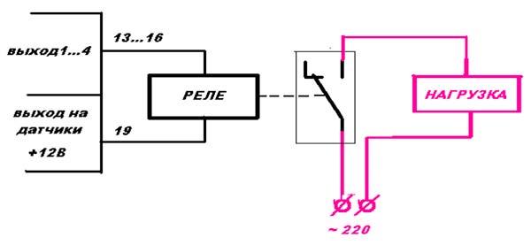Схема подключения MEGA SX-150 к нагрузке