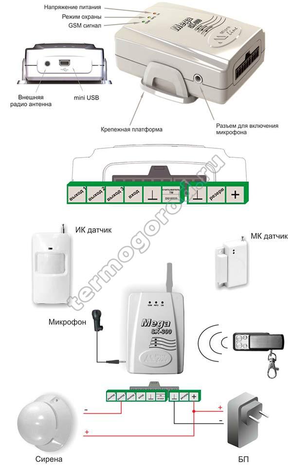 Подключение дополнительных устройств к GSM сигнализации Mega SX-300