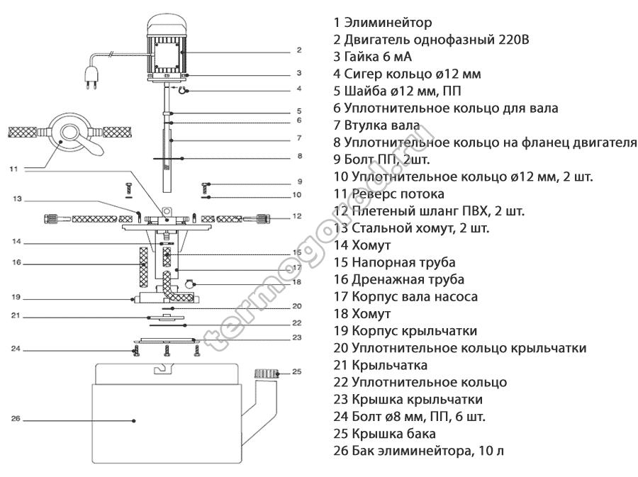 устройство насосной станции pipal pump eliminate 10 v4v