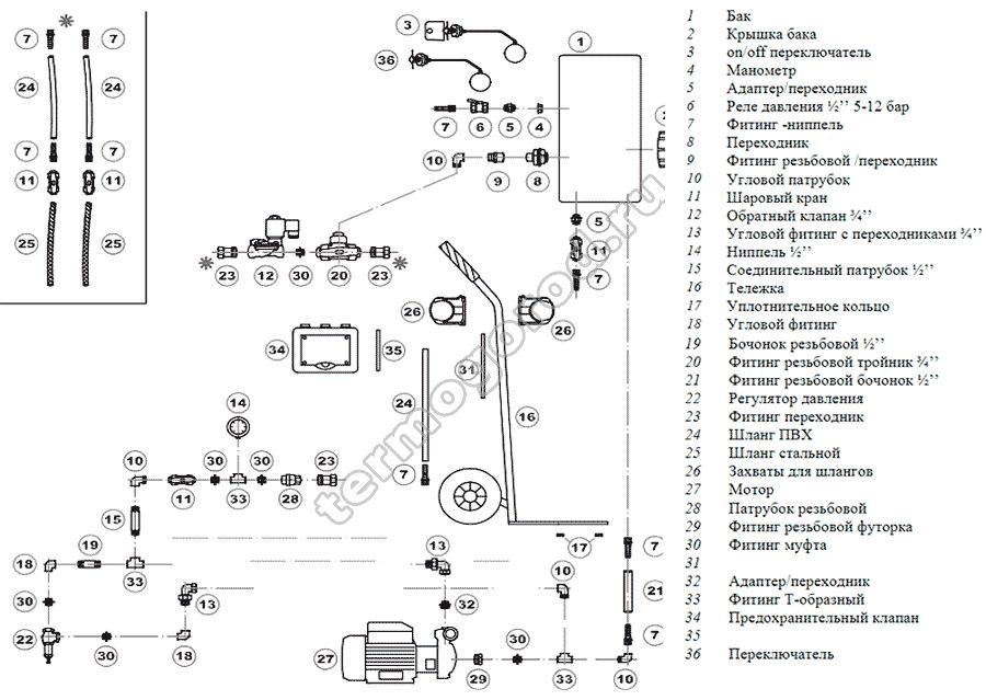 pipal pump eliminate 170 fs устройство