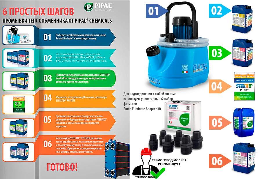 насос для промывки теплообменников pipal pump eliminate 20 v4v