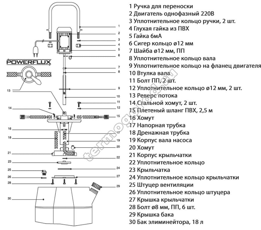 устройство насосной станции pipal pump eliminate 20 v4v