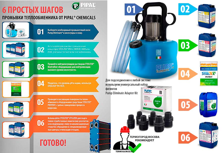 насос для промывки теплообменников Pipal PUMP ELIMINATE 25 V4V