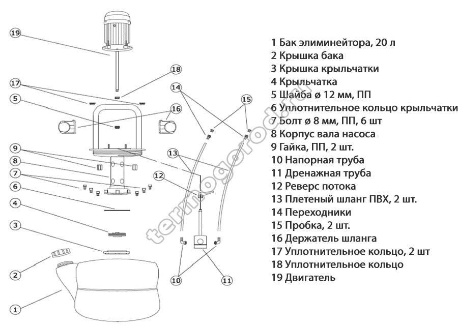 устройство насосной станции pipal pump eliminate 25 v4v