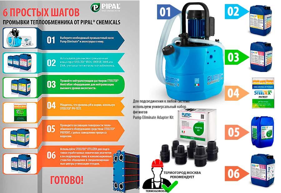 насос для промывки теплообменников Pipal PUMP ELIMINATE 45 V4V