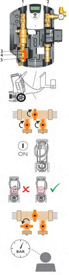 pipal pump eliminate 80 fs режимы работы