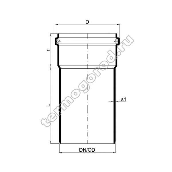 Габаритные и присоединительные размеры канализационной трубы PKEM 02040