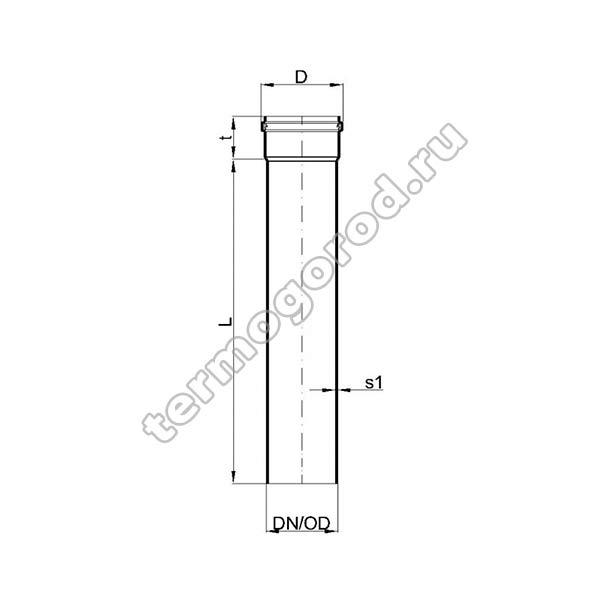 Габаритные и присоединительные размеры канализационной трубы PKEM 02042