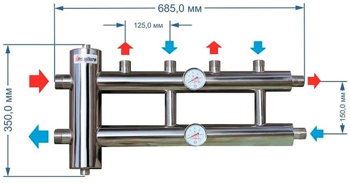 proxyterm gsk 25 2.1 размеры