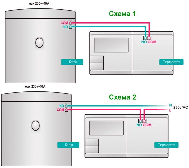 Схемы подключения Salus 091FL
