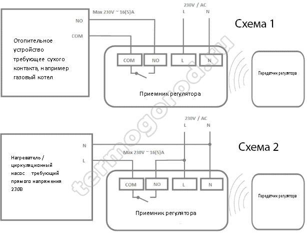 Схемы подключения беспроводного термостата Salus 091FL RF к отопительному котлу