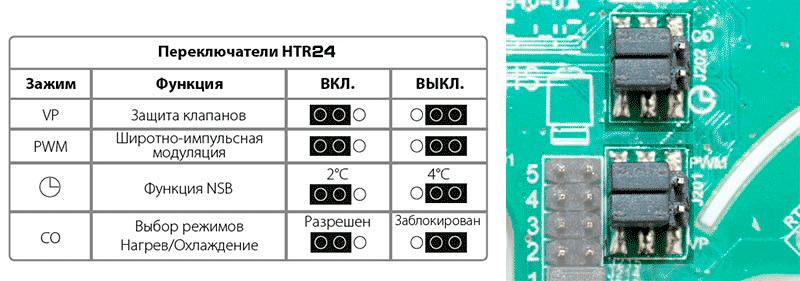 SALUS HTR24 джамперы