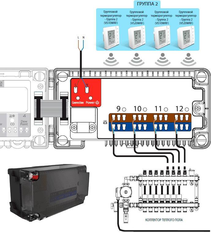 Схема подключения центра коммутации Salus KL04RF