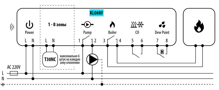 Схема подключения Salus KL08RF