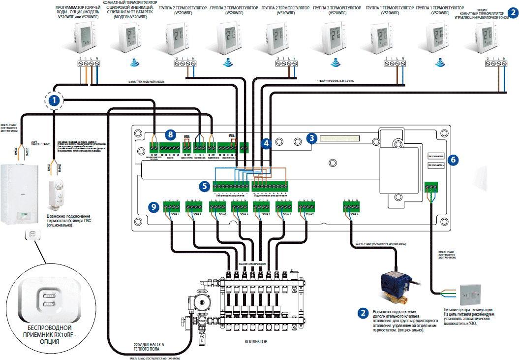 Схема подключения Salus KL10RF