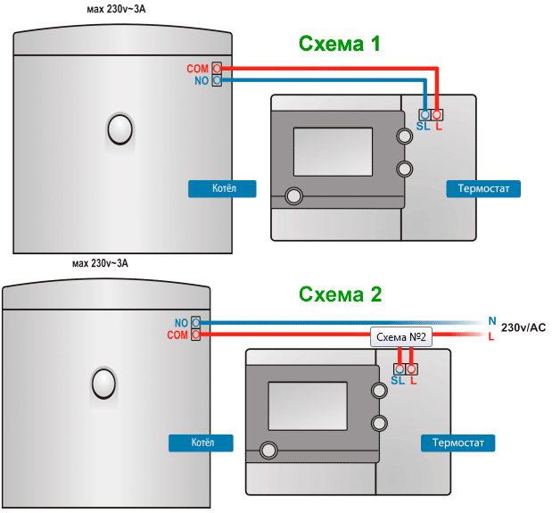 Схемы подключения Salus RT500