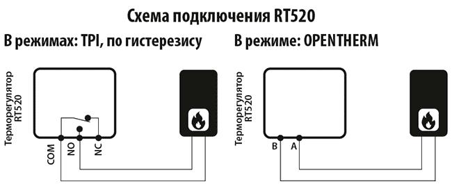 Схема подключения термостата Salus RT520