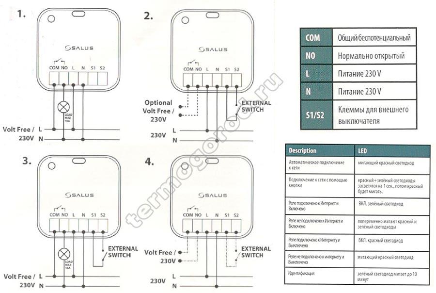 Схема подключения беспроводного реле Salus SR600