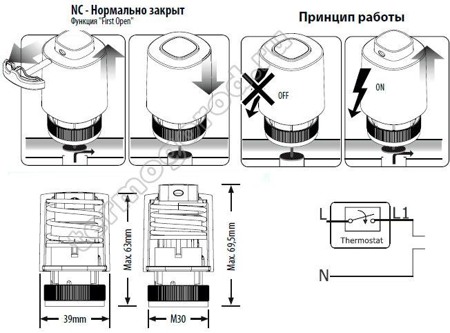 Принцип работы и размеры сервопривода Salus T30NC