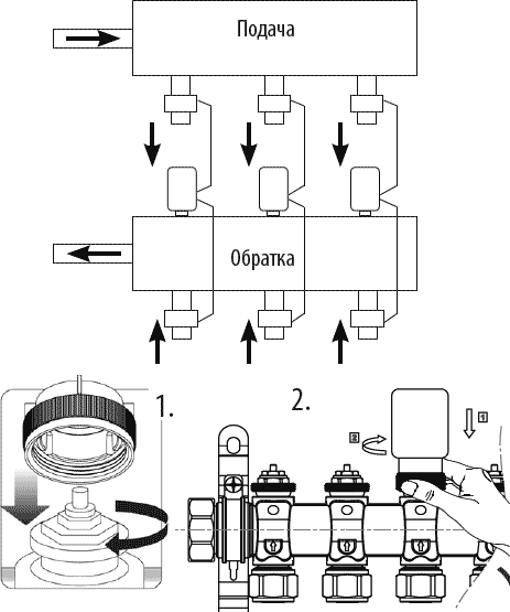 salus thb установка сервопривода на коллектор