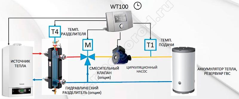 salus wt100 Поддержание постоянной температуры в отопительном контуре
