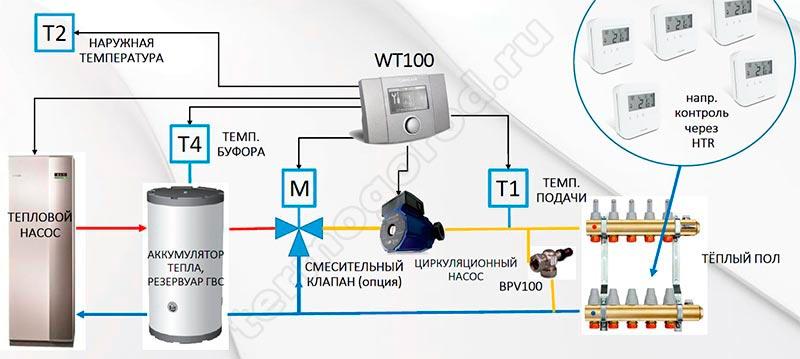 salus wt100 Схема подключения теплый пол