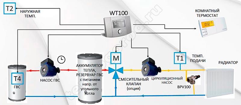 Salus WT100 Поддержание постоянной температуры в ГВС а также погодозависимая регуляция смесителя