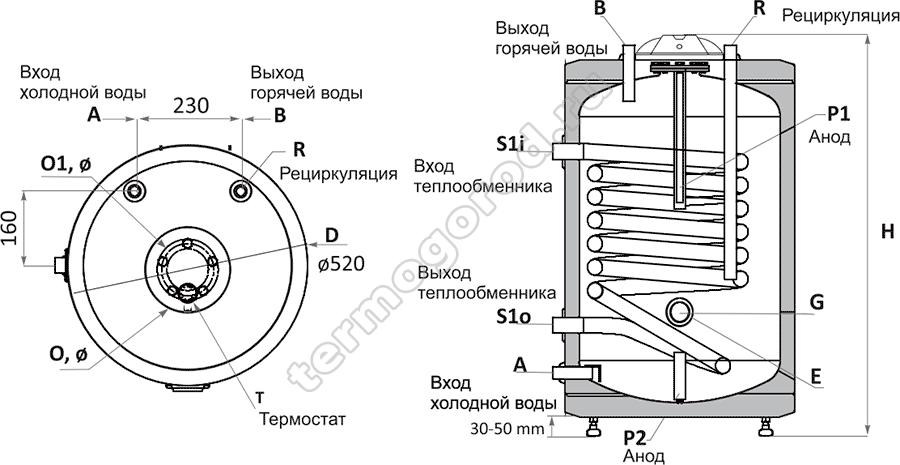 Габаритные и присоединительные размеры водонагревателя Sunsystem BB-N V/S1 UP