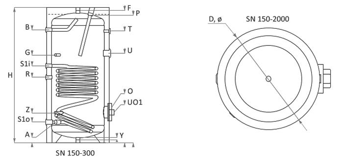 Габаритные и присоединительные размеры водонагревателя SN 150-300