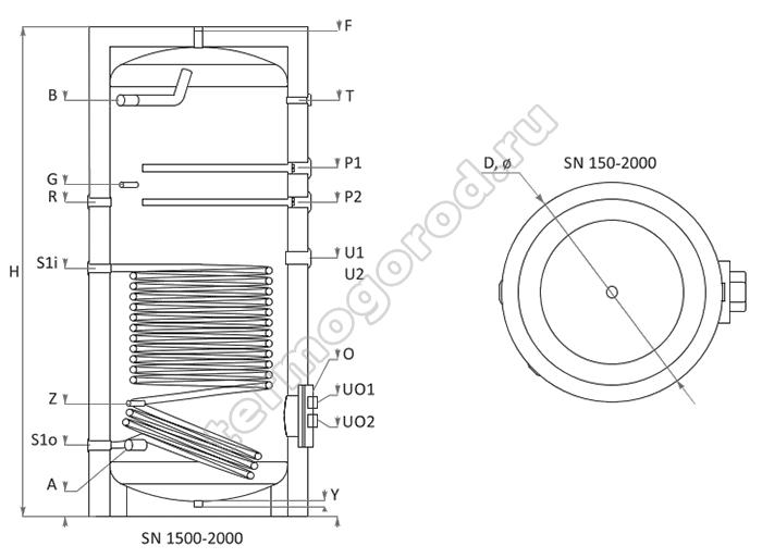 Габаритные и присоединительные размеры водонагревателя SN 1500-2000