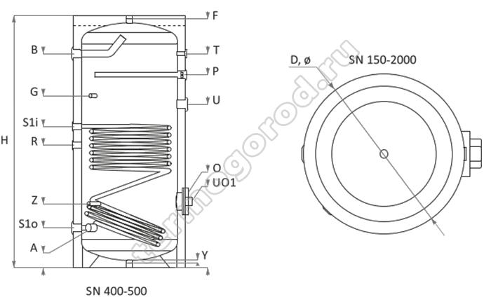 Габаритные и присоединительные размеры водонагревателя SN 400-500