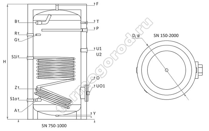 Габаритные и присоединительные размеры водонагревателя SN 750-1000