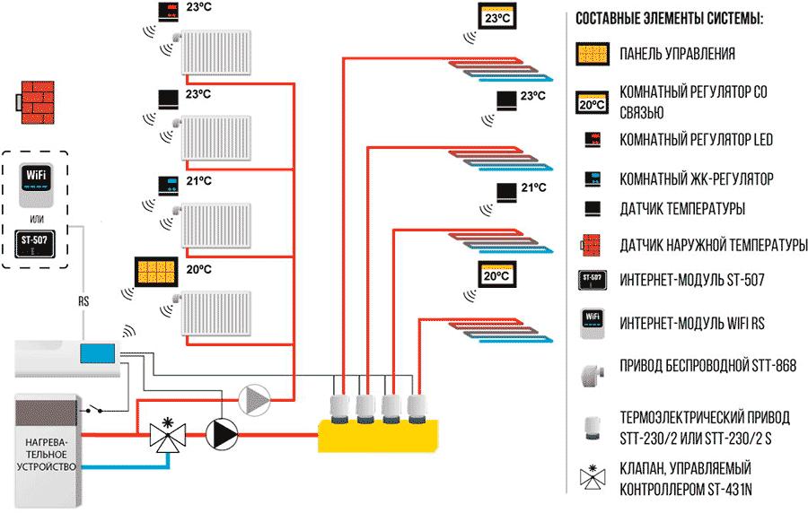 Схема подключения Tech C-8RM