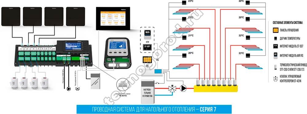 Tech C-7p схема подключения