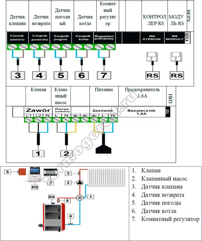 Подключение Tech I-1
