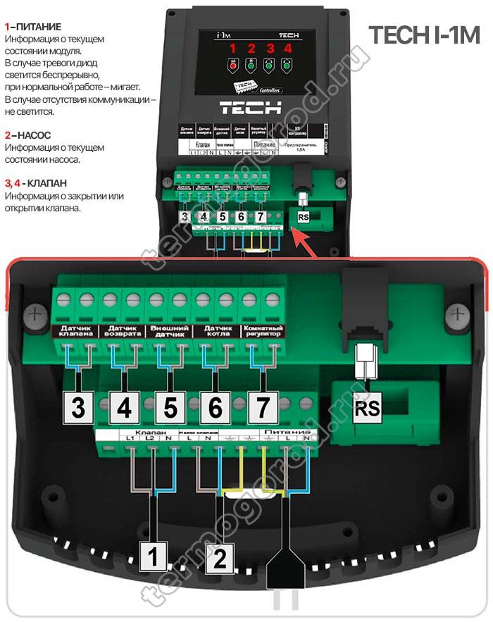 tech i 1m панель управления