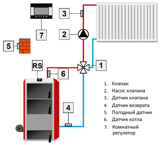 контроллер tech i 1m схема подключения