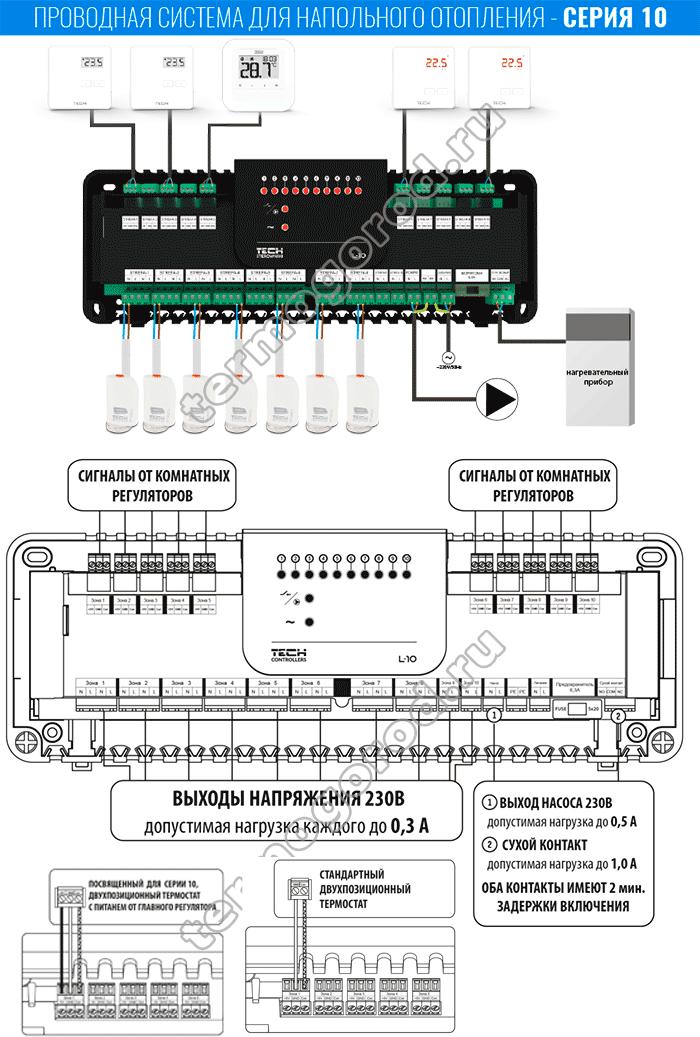 Подключение Tech L-10