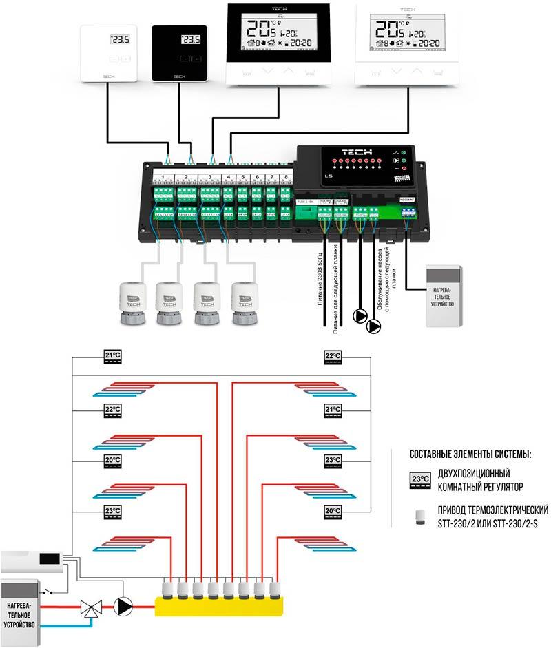 Схема подключения контроллера Tech L-5