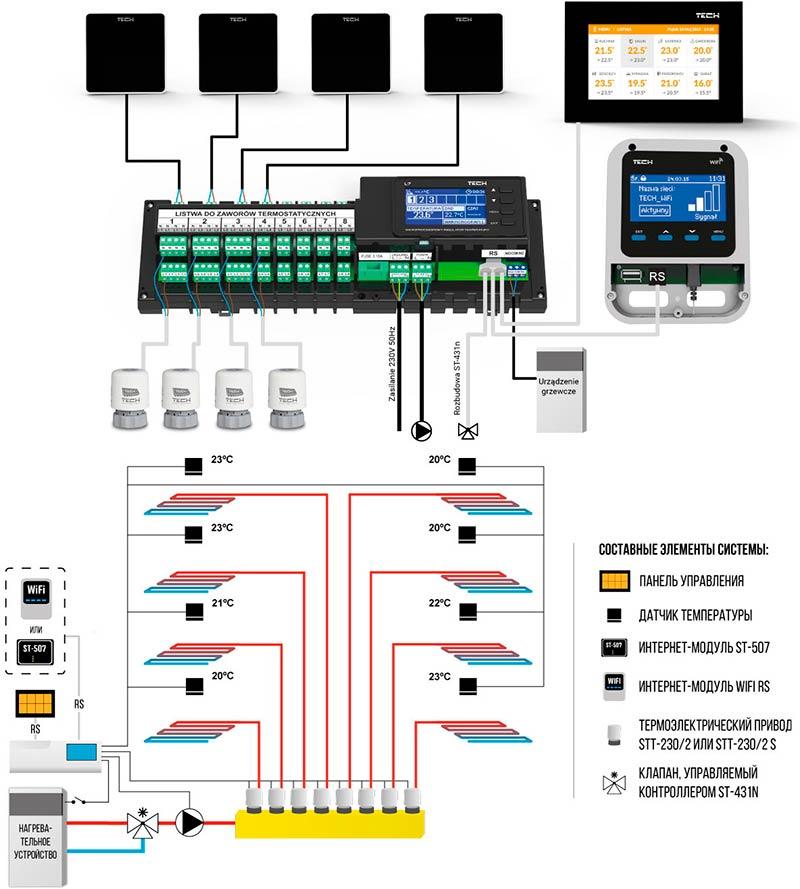 Схема подключения контроллера Tech L-7