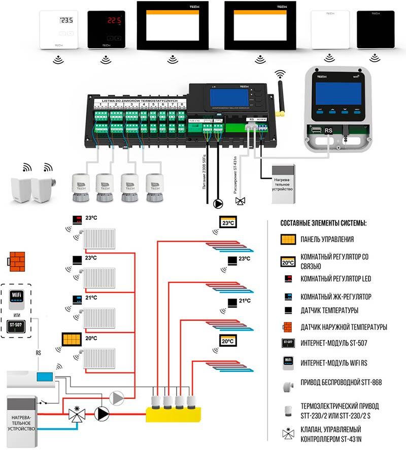 Схема подключения контроллера Tech L-8