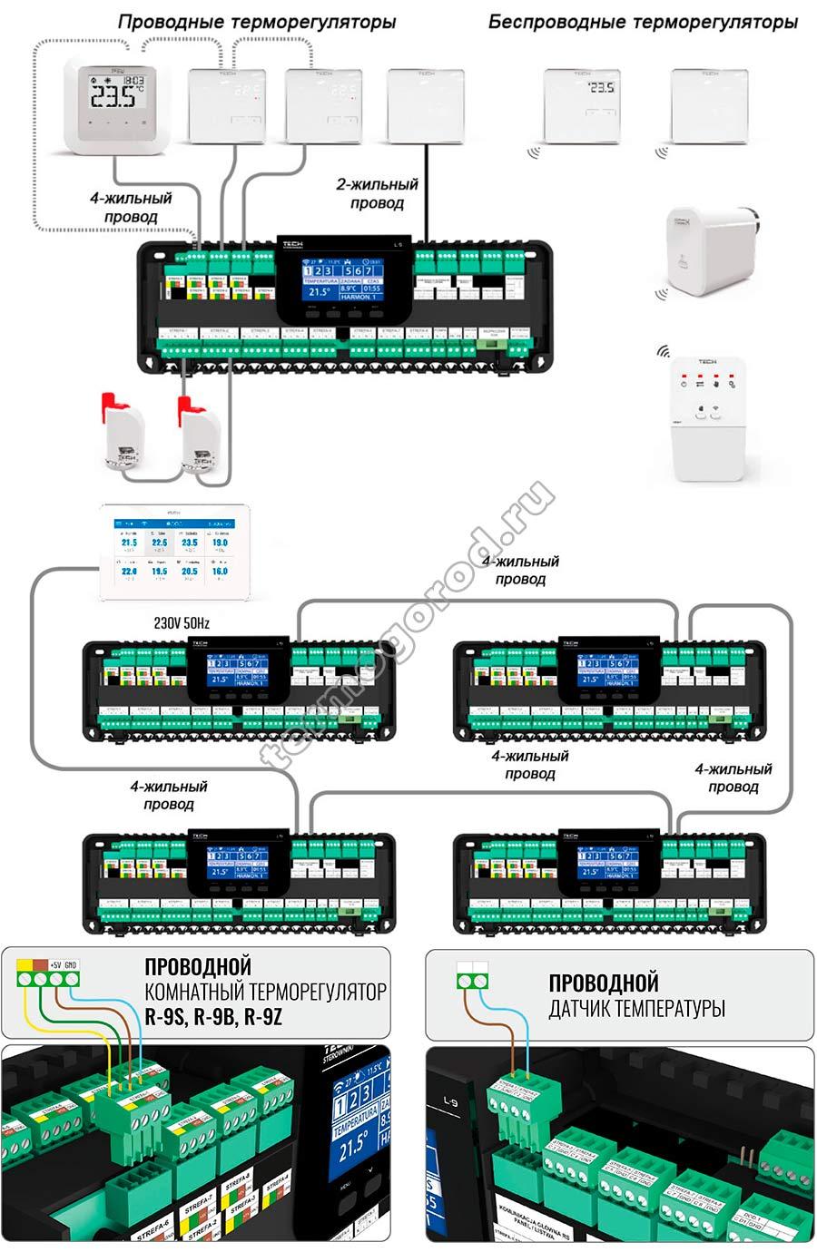 Схема подключения контроллера Tech L-9 R