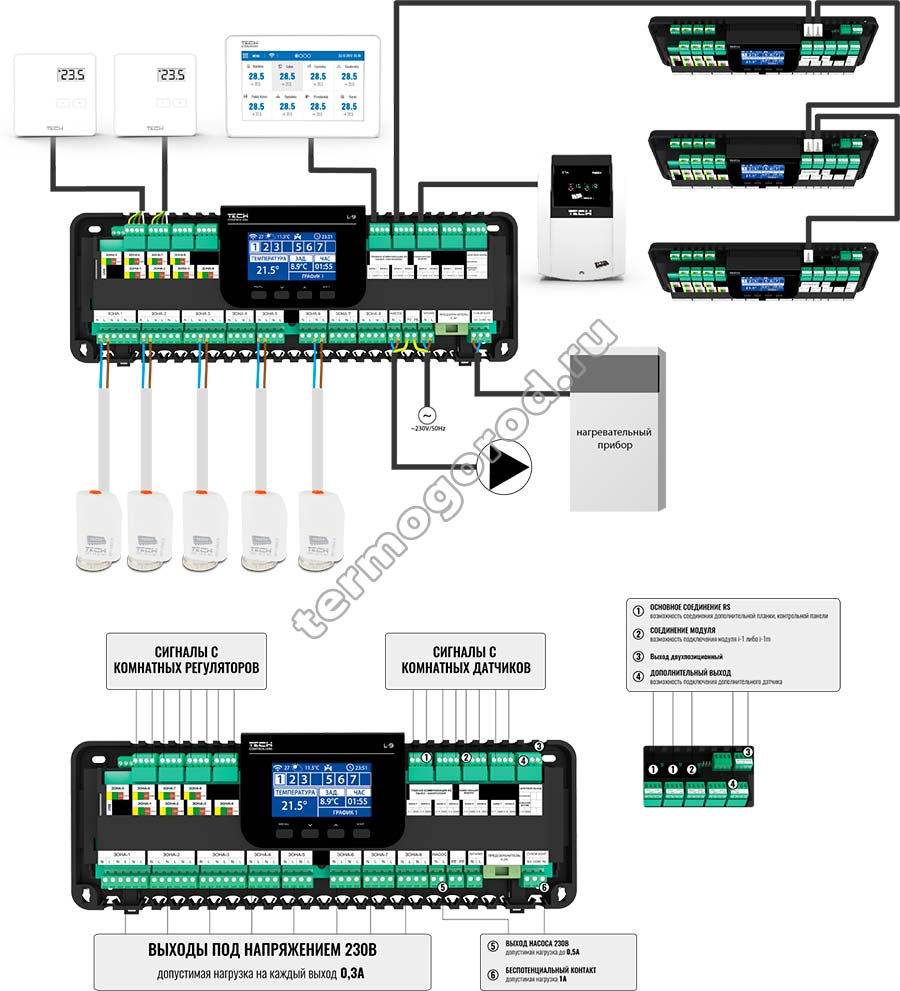 Схема подключения контроллера Tech L-9