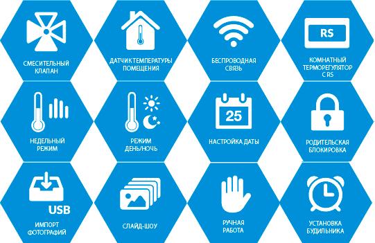 Функциональные возможности Tech M-7